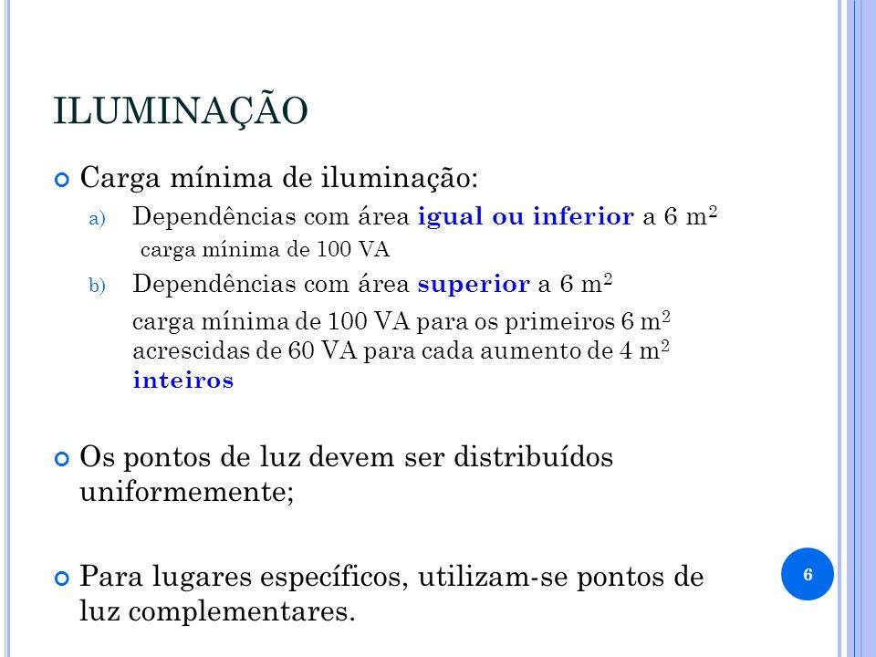 ILUMINAÇÃO Carga mínima de iluminação: a) Dependências com área igual ou inferior a 6 m 2 carga mínima de 100 VA b) Dependências com área superior a 6