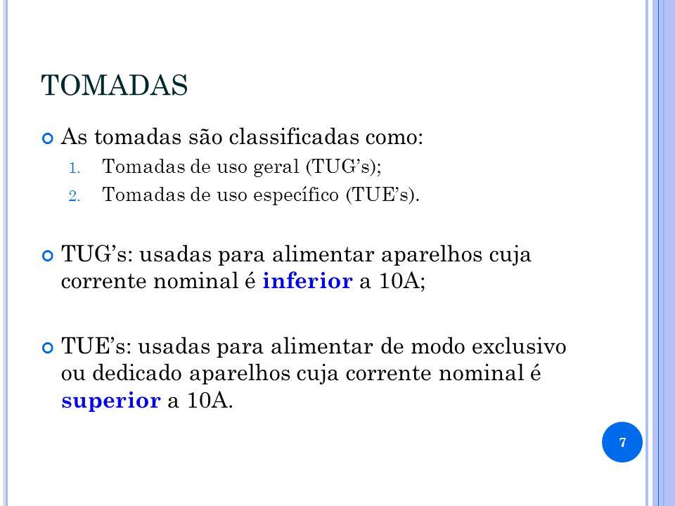 TOMADAS As tomadas são classificadas como: 1. Tomadas de uso geral (TUGs); 2. Tomadas de uso específico (TUEs). TUGs: usadas para alimentar aparelhos