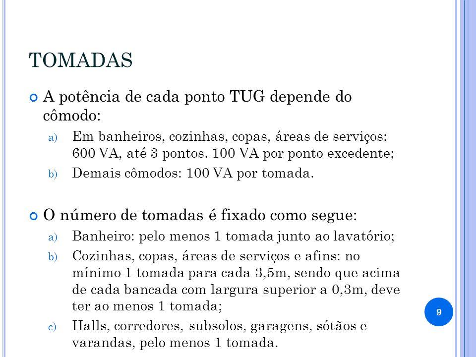 TOMADAS A potência de cada ponto TUG depende do cômodo: a) Em banheiros, cozinhas, copas, áreas de serviços: 600 VA, até 3 pontos. 100 VA por ponto ex