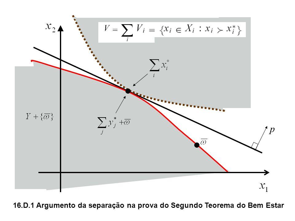 p 16.D.1 Argumento da separação na prova do Segundo Teorema do Bem Estar