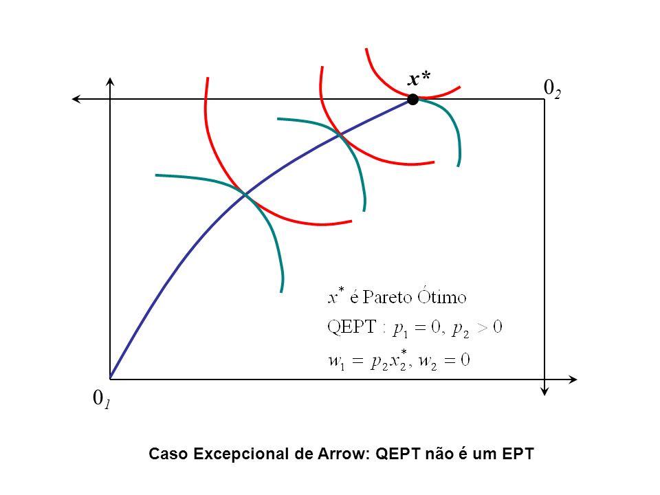 0202 0101 Caso Excepcional de Arrow: QEPT não é um EPT x*