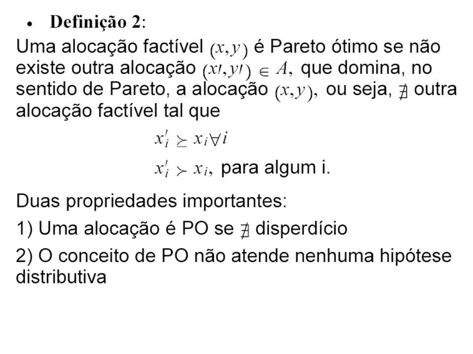 Segundo Teorema do Bem Estar Social Segundo Teorema (com 16.D.2 e 16.D.3) Condições para que qq alocação PO possa ser implementada por mercados competitivos.