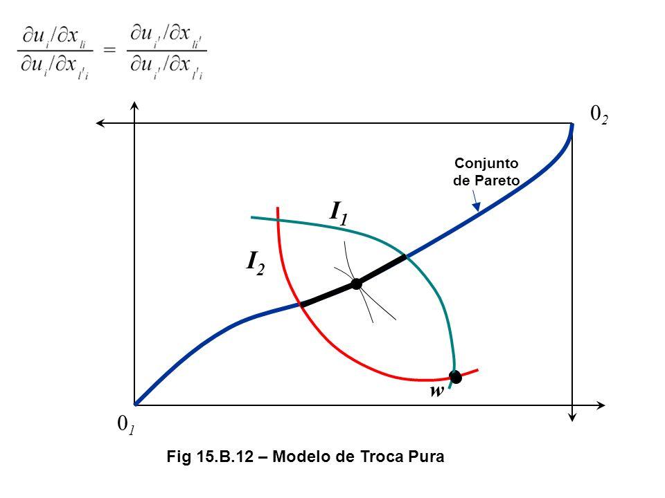 0202 0101 w I1I1 I2I2 Conjunto de Pareto Fig 15.B.12 – Modelo de Troca Pura