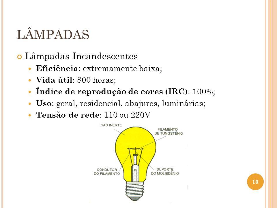 LÂMPADAS Lâmpadas Incandescentes Eficiência : extremamente baixa; Vida útil : 800 horas; Índice de reprodução de cores (IRC) : 100%; Uso : geral, resi
