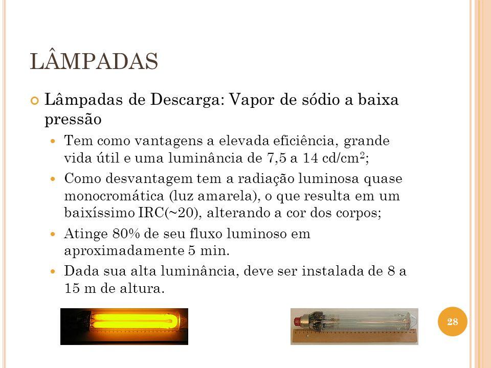 LÂMPADAS Lâmpadas de Descarga: Vapor de sódio a baixa pressão Tem como vantagens a elevada eficiência, grande vida útil e uma luminância de 7,5 a 14 c
