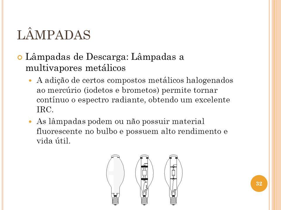 LÂMPADAS Lâmpadas de Descarga: Lâmpadas a multivapores metálicos A adição de certos compostos metálicos halogenados ao mercúrio (iodetos e brometos) p