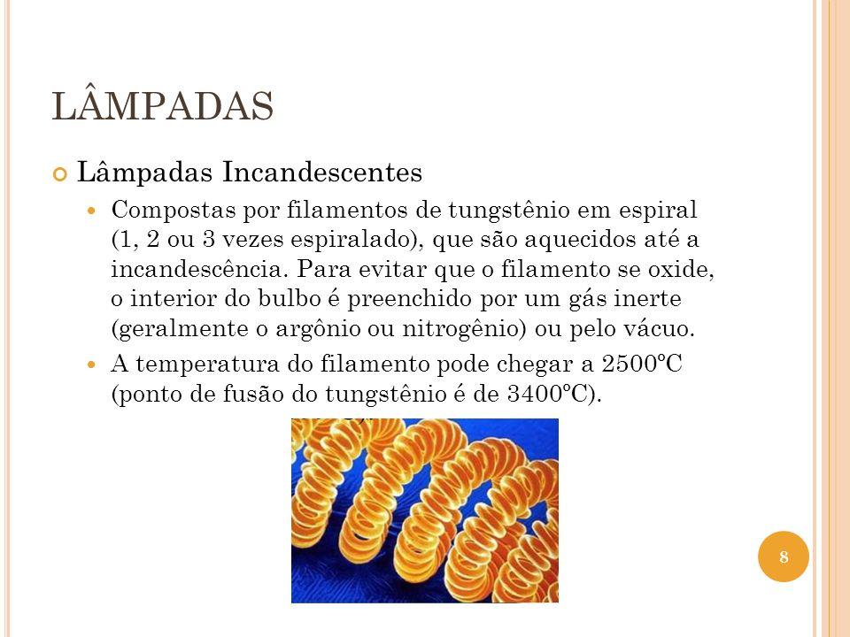 LÂMPADAS Lâmpadas Incandescentes Compostas por filamentos de tungstênio em espiral (1, 2 ou 3 vezes espiralado), que são aquecidos até a incandescênci
