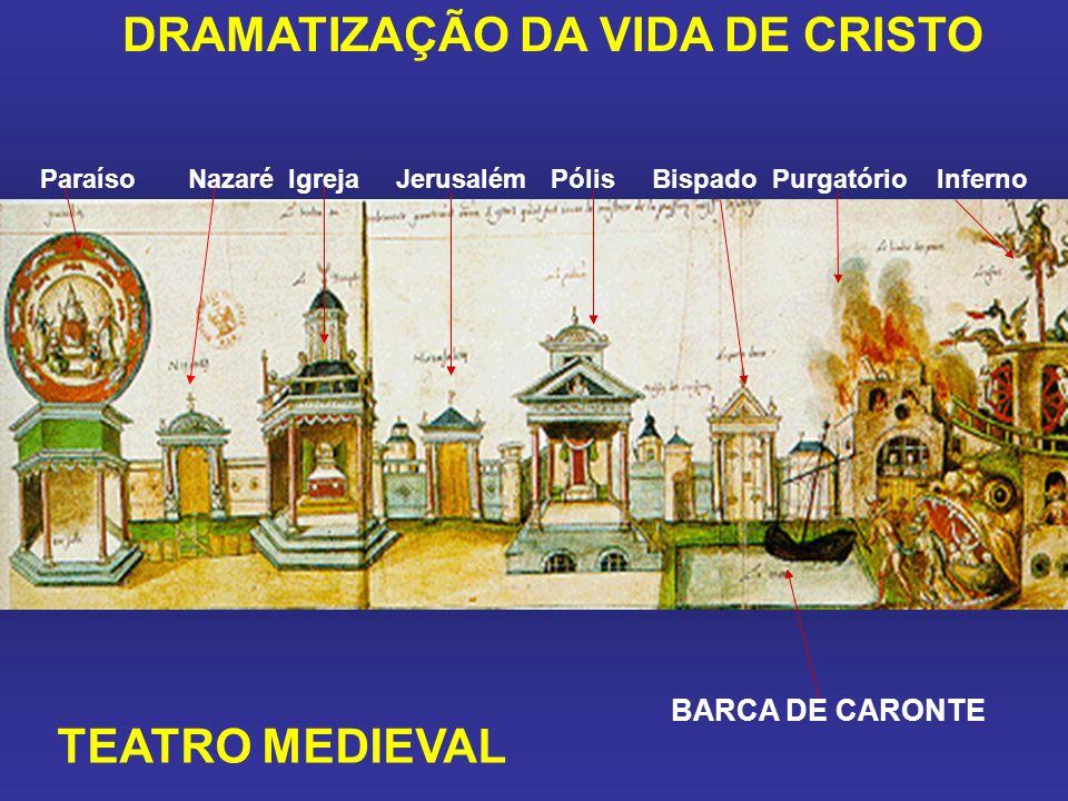 Paraíso Nazaré Igreja Jerusalém Pólis Bispado Purgatório Inferno BARCA DE CARONTE DRAMATIZAÇÃO DA VIDA DE CRISTO TEATRO MEDIEVAL