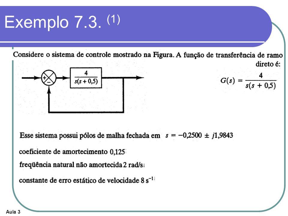 Aula 3 Exemplo 7.3. (1)