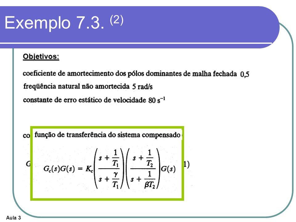 Aula 3 Objetivos: Exemplo 7.3. (2)