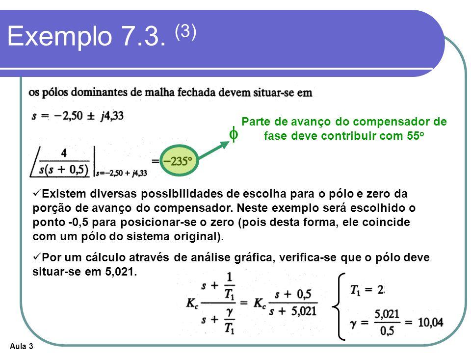 Aula 3 Exemplo 7.3. (3) Parte de avanço do compensador de fase deve contribuir com 55 o Existem diversas possibilidades de escolha para o pólo e zero