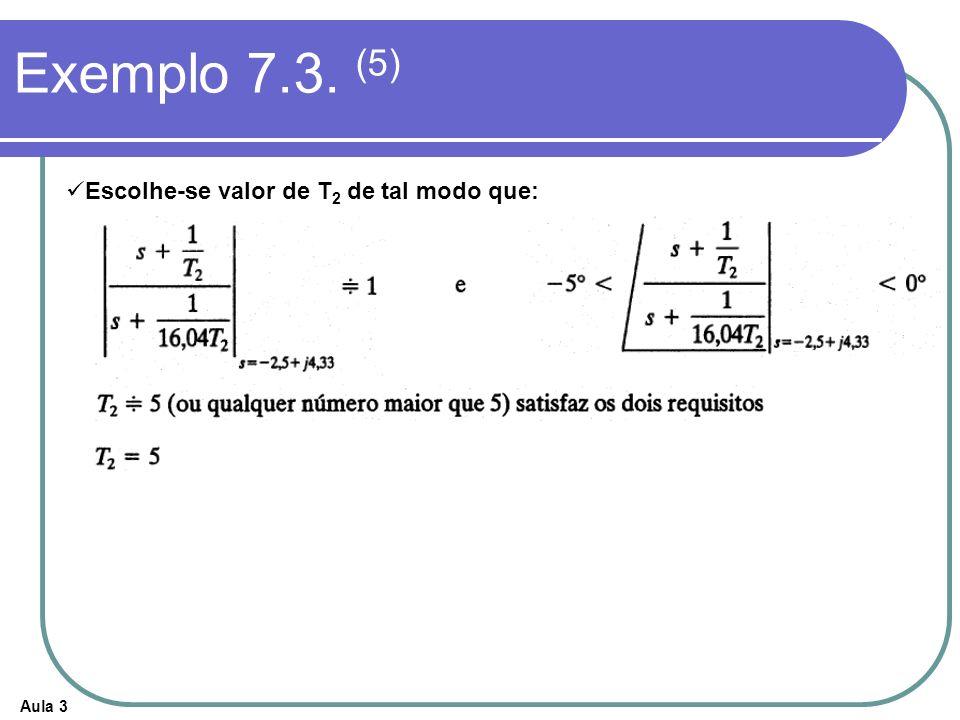 Aula 3 Exemplo 7.3. (5) Escolhe-se valor de T 2 de tal modo que: