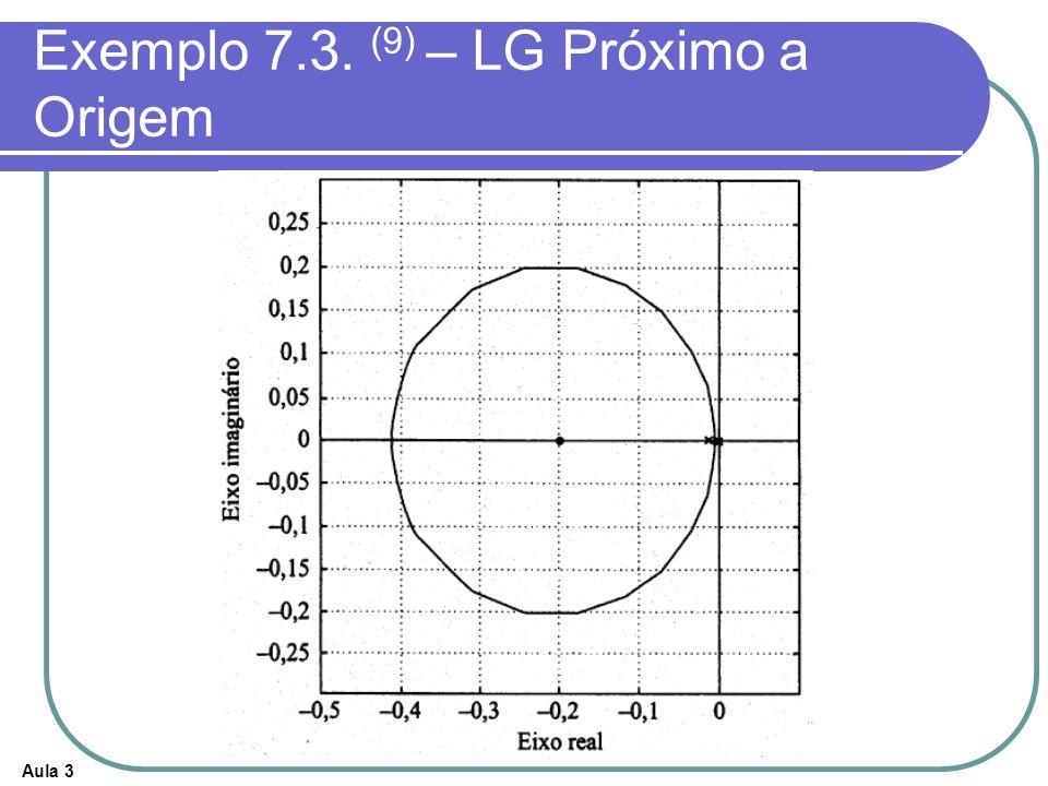 Aula 3 Exemplo 7.3. (9) – LG Próximo a Origem