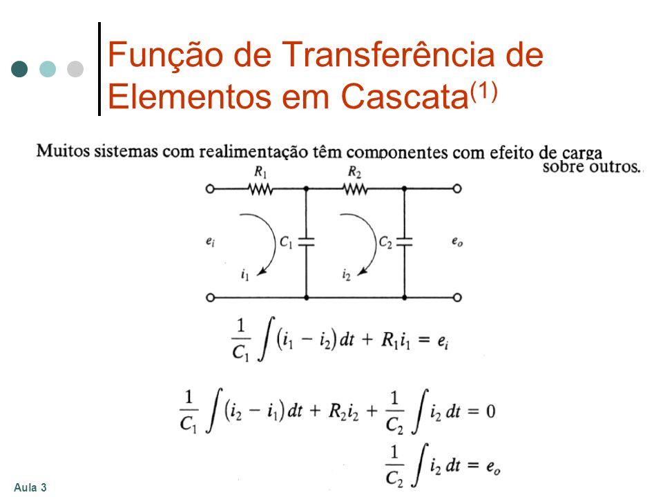 Aula 3 Função de Transferência de Elementos em Cascata (1)