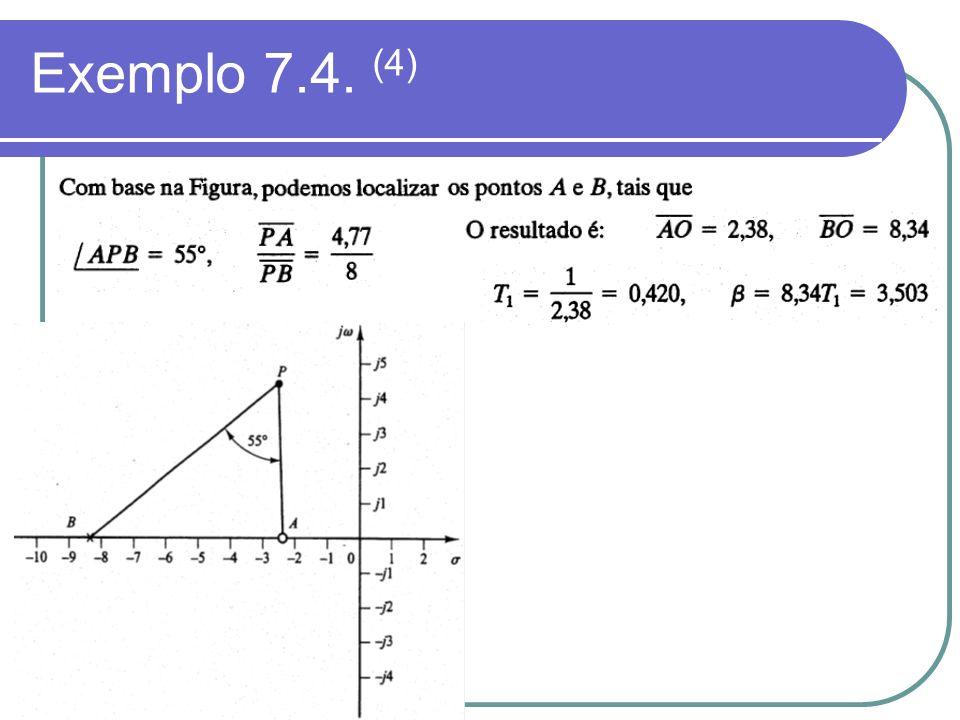 Aula 3 Exemplo 7.4. (4)