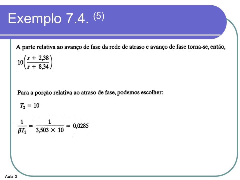 Aula 3 Exemplo 7.4. (5)