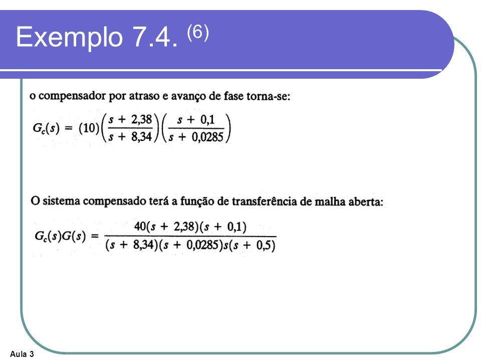 Aula 3 Exemplo 7.4. (6)
