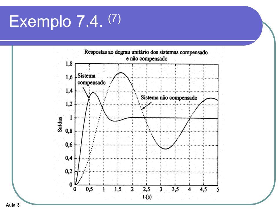 Aula 3 Exemplo 7.4. (7)