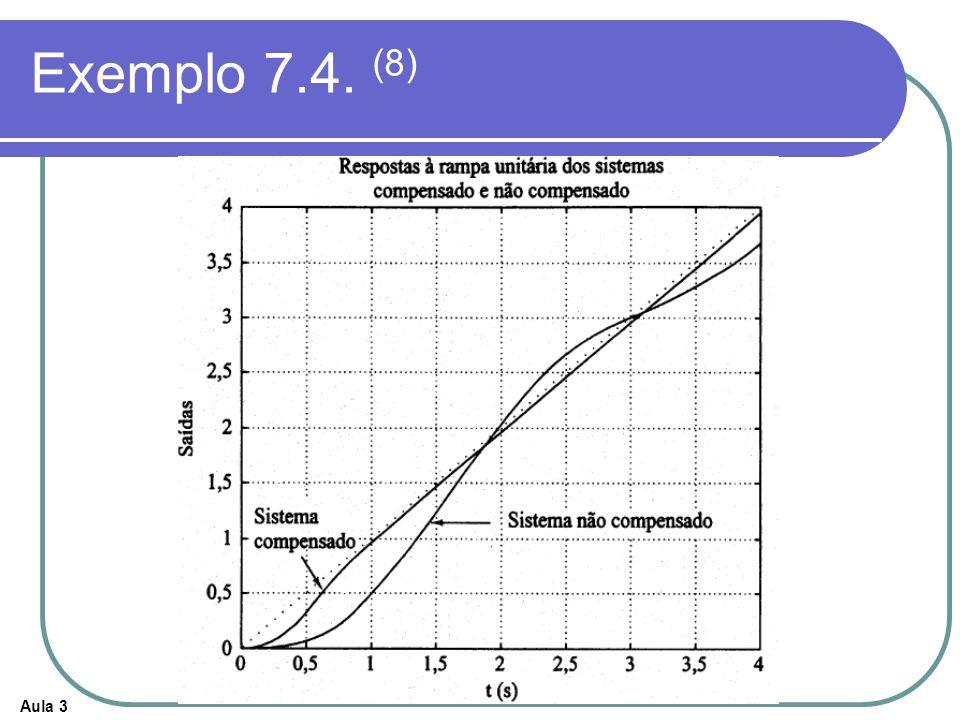 Aula 3 Exemplo 7.4. (8)