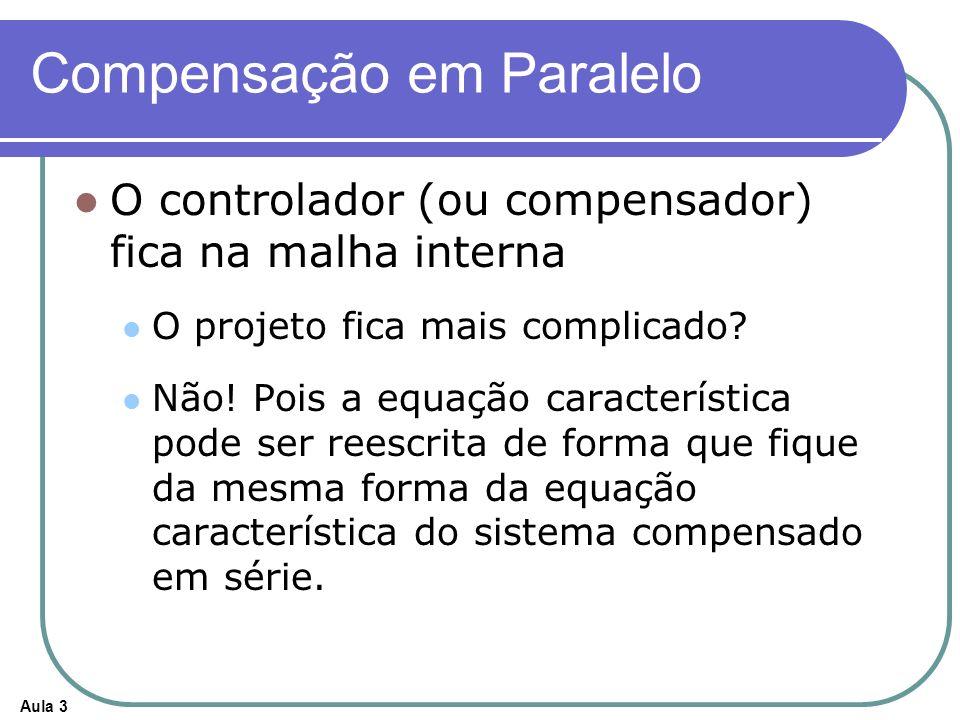 Aula 3 Compensação em Paralelo O controlador (ou compensador) fica na malha interna O projeto fica mais complicado? Não! Pois a equação característica