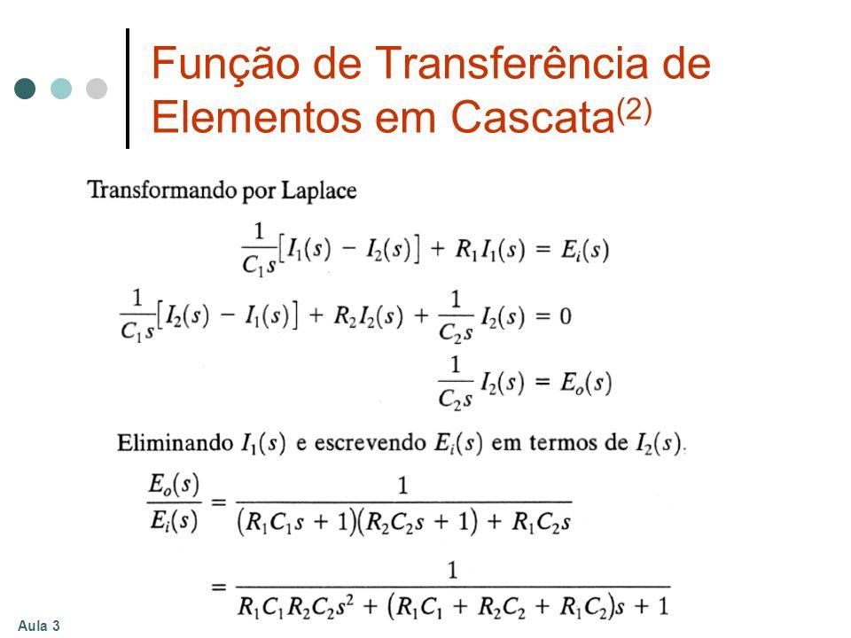 Aula 3 Função de Transferência de Elementos em Cascata (2)