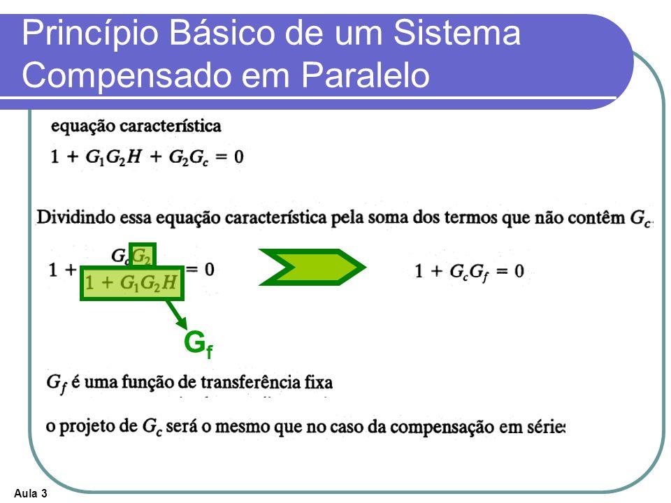 Aula 3 Princípio Básico de um Sistema Compensado em Paralelo GfGf