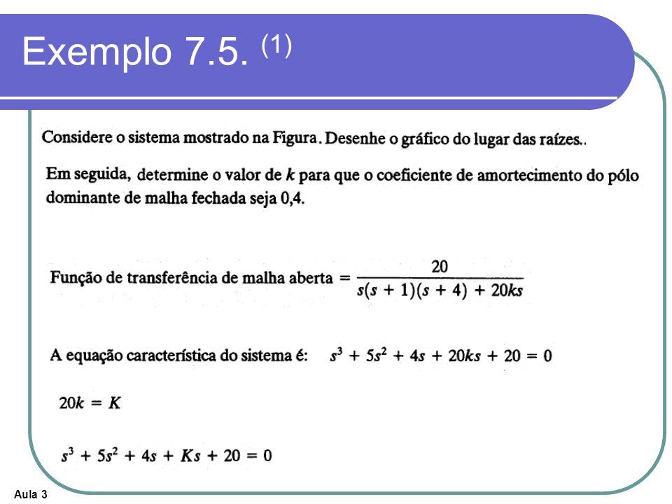Aula 3 Exemplo 7.5. (1)