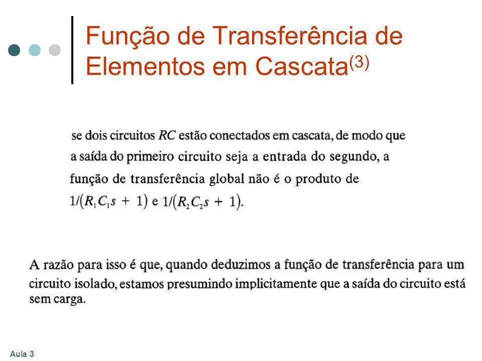 Aula 3 Função de Transferência de Elementos em Cascata (3)