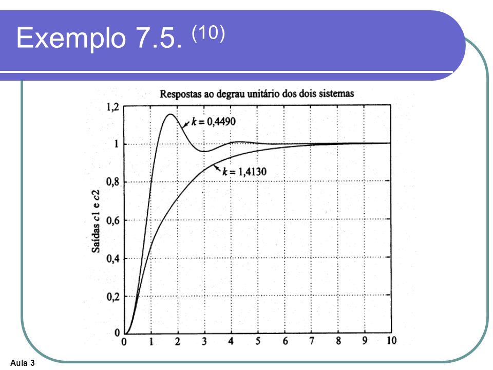 Aula 3 Exemplo 7.5. (10)
