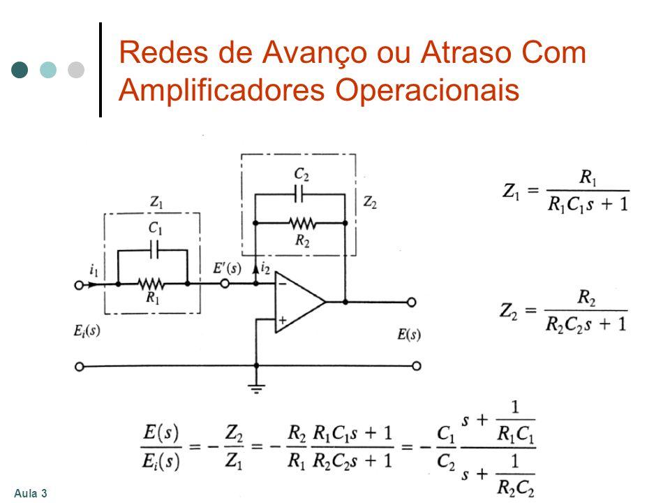Aula 3 Redes de Avanço ou Atraso Com Amplificadores Operacionais