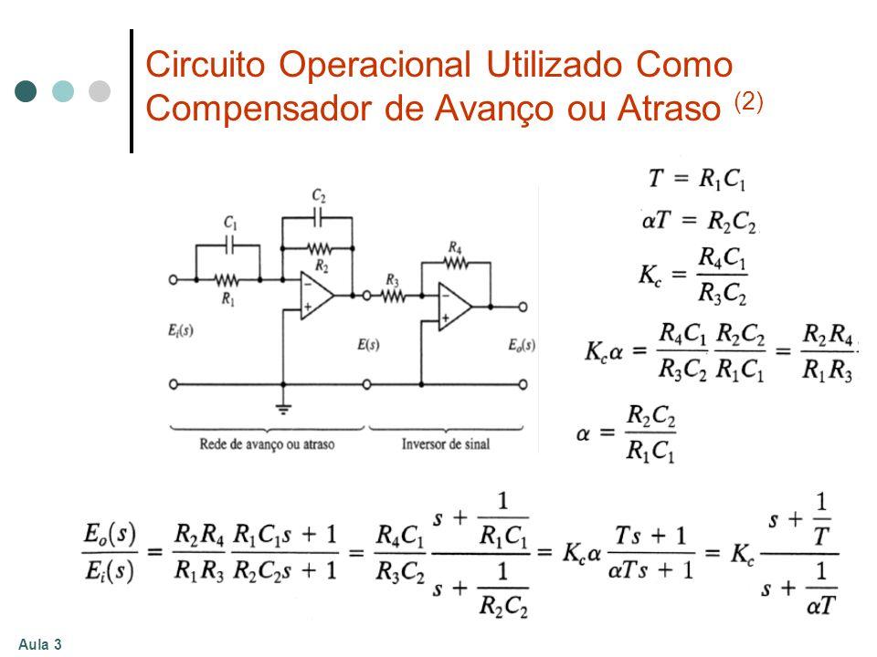 Aula 3 Circuito Operacional Utilizado Como Compensador de Avanço ou Atraso (2)