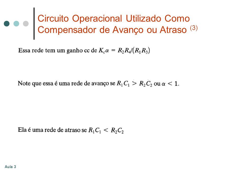 Aula 3 Circuito Operacional Utilizado Como Compensador de Avanço ou Atraso (3)
