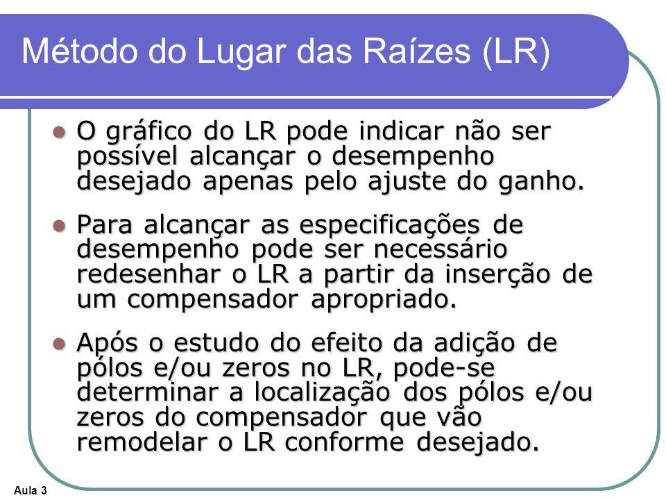 Aula 3 Método do Lugar das Raízes (LR) O gráfico do LR pode indicar não ser possível alcançar o desempenho desejado apenas pelo ajuste do ganho. O grá