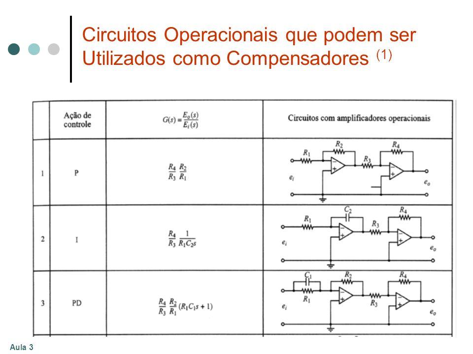 Aula 3 Circuitos Operacionais que podem ser Utilizados como Compensadores (1)