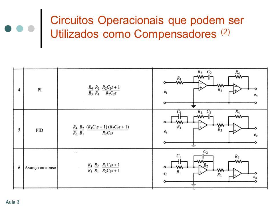 Aula 3 Circuitos Operacionais que podem ser Utilizados como Compensadores (2)