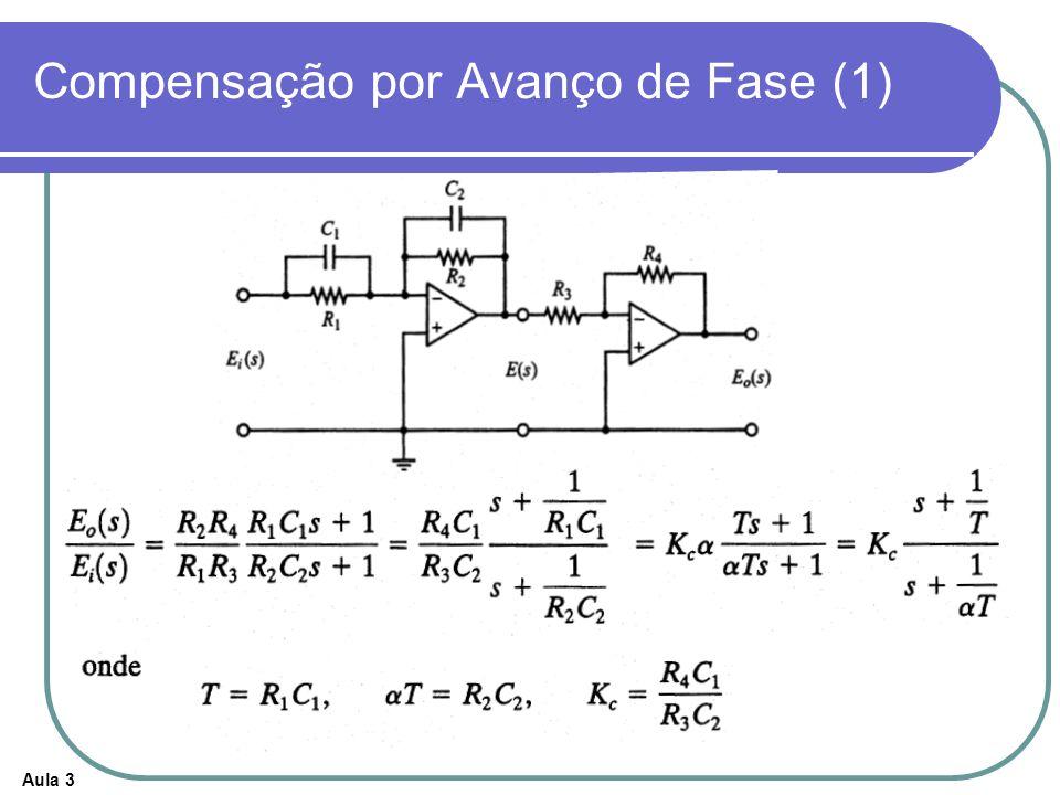 Aula 3 Compensação por Avanço de Fase (1)