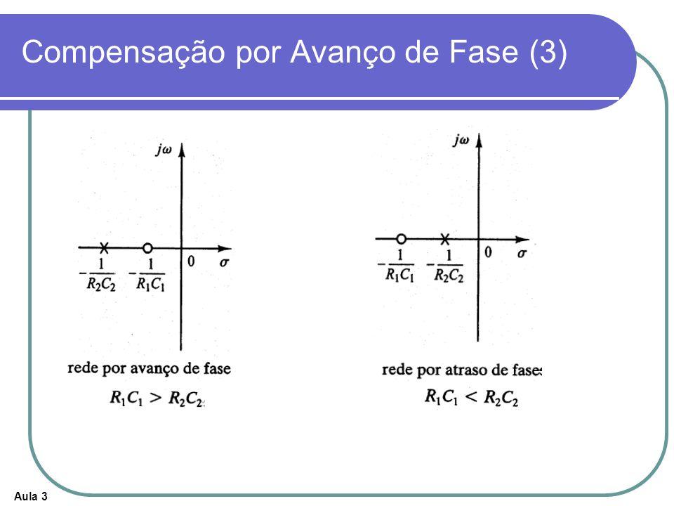 Aula 3 Compensação por Avanço de Fase (3)
