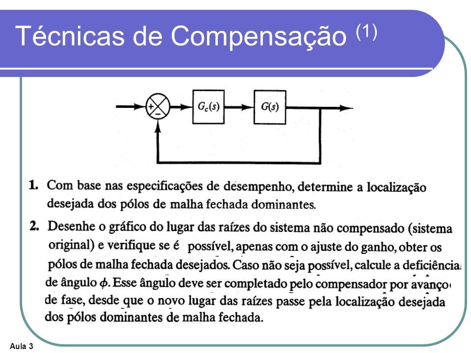 Aula 3 Técnicas de Compensação (1)