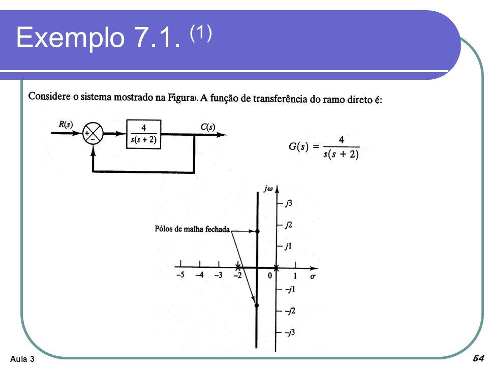 Aula 3 Exemplo 7.1. (1) 54