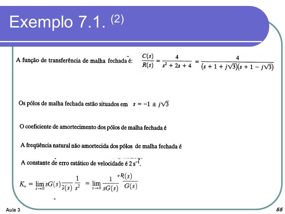 Aula 3 Exemplo 7.1. (2) 55