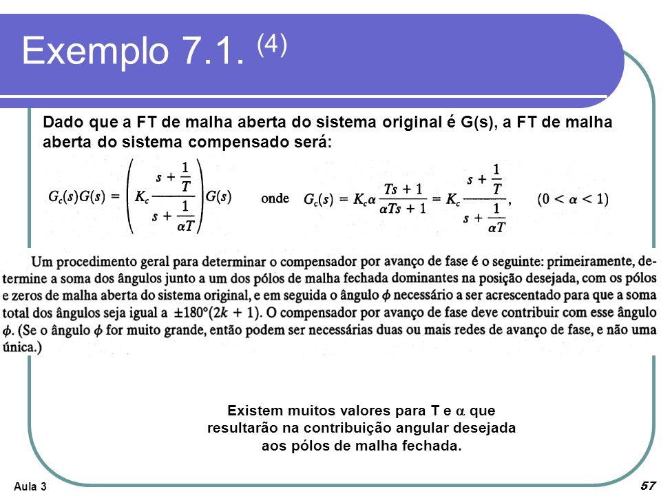 Aula 3 Exemplo 7.1. (4) 57 Dado que a FT de malha aberta do sistema original é G(s), a FT de malha aberta do sistema compensado será: Existem muitos v