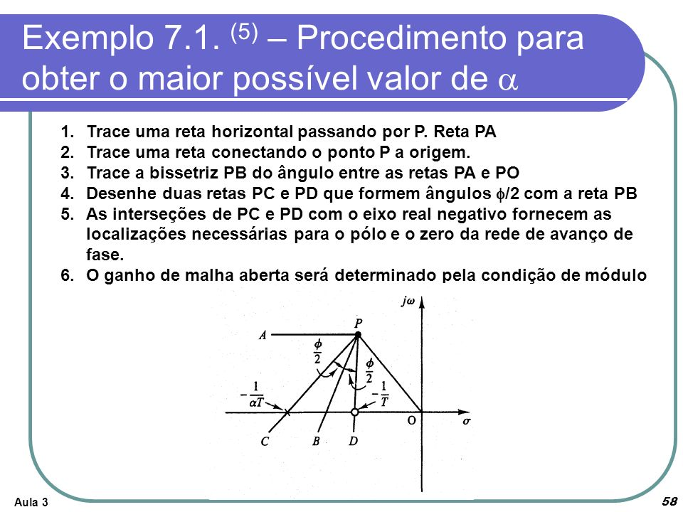 Aula 3 Exemplo 7.1. (5) – Procedimento para obter o maior possível valor de 58 1.Trace uma reta horizontal passando por P. Reta PA 2.Trace uma reta co