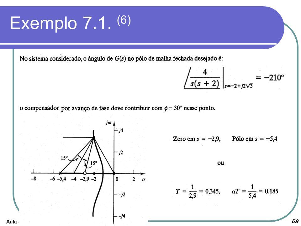 Aula 3 Exemplo 7.1. (6) 59