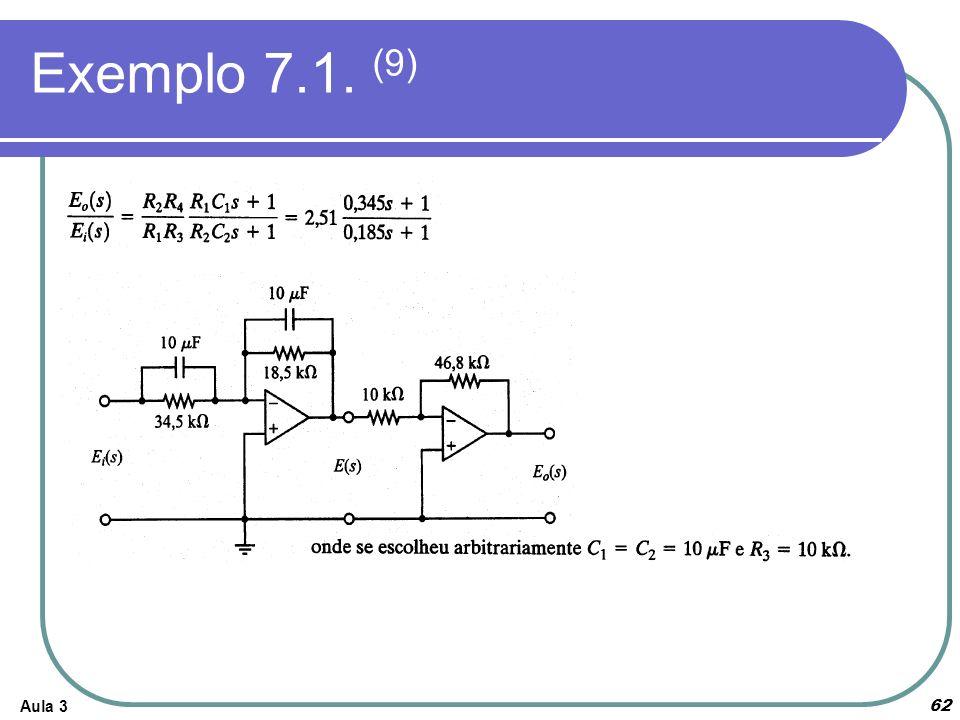 Aula 3 Exemplo 7.1. (9) 62