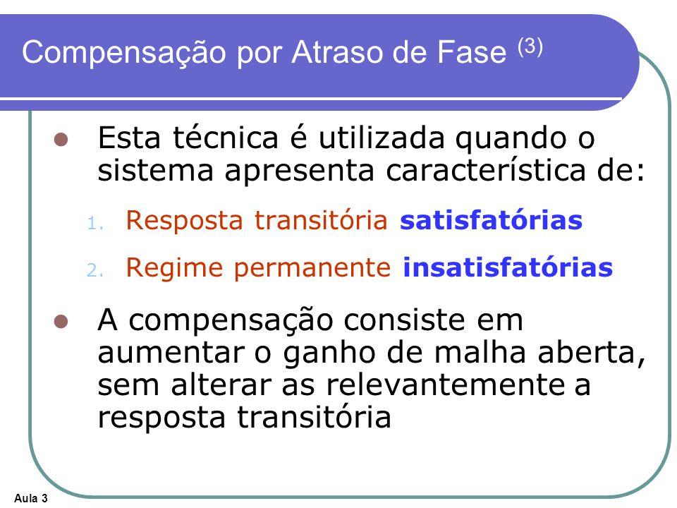 Aula 3 Compensação por Atraso de Fase (3) Esta técnica é utilizada quando o sistema apresenta característica de: 1. 1. Resposta transitória satisfatór