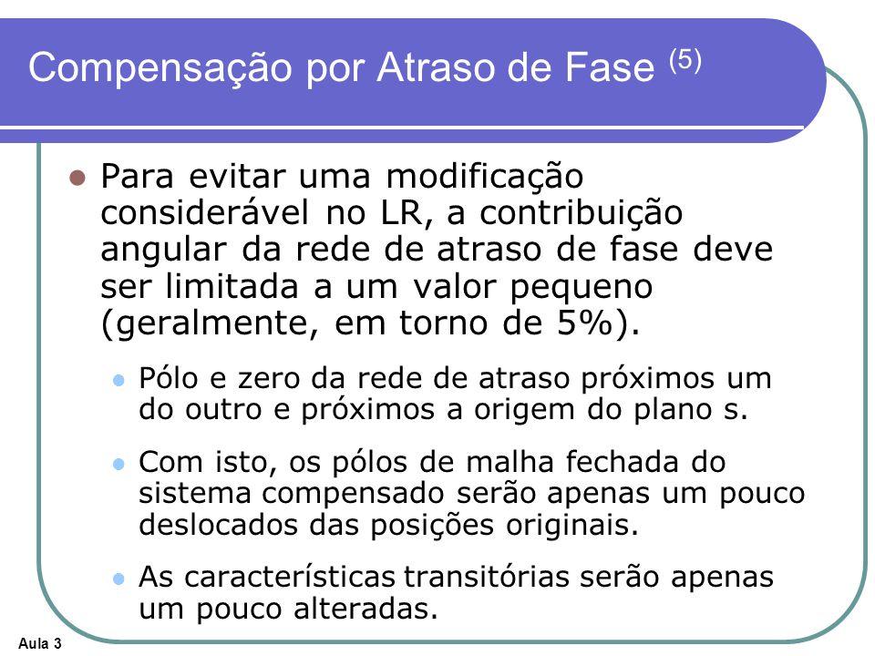 Aula 3 Compensação por Atraso de Fase (5) Para evitar uma modificação considerável no LR, a contribuição angular da rede de atraso de fase deve ser li