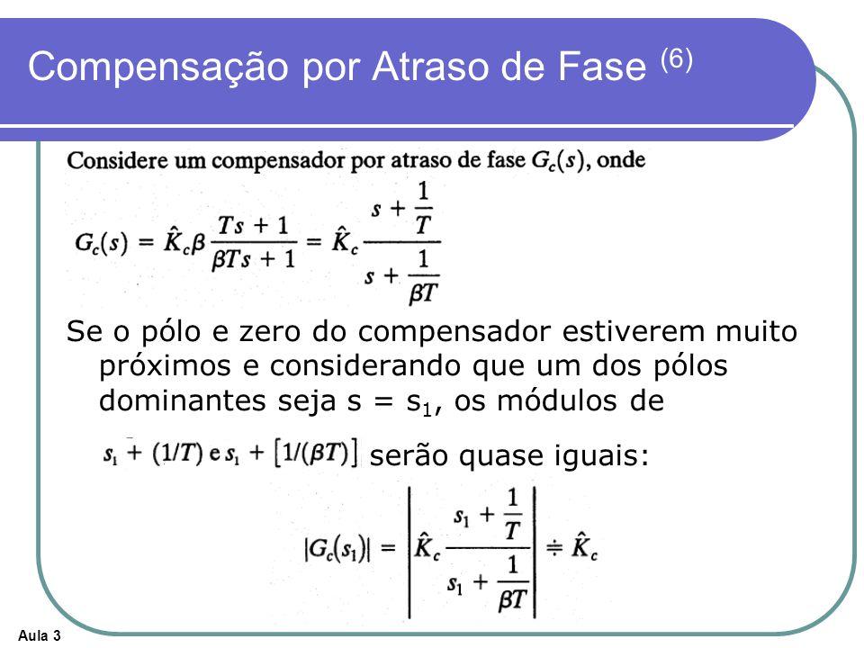 Aula 3 Compensação por Atraso de Fase (6) Se o pólo e zero do compensador estiverem muito próximos e considerando que um dos pólos dominantes seja s =