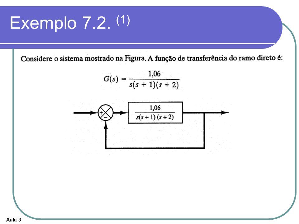 Aula 3 Exemplo 7.2. (1)