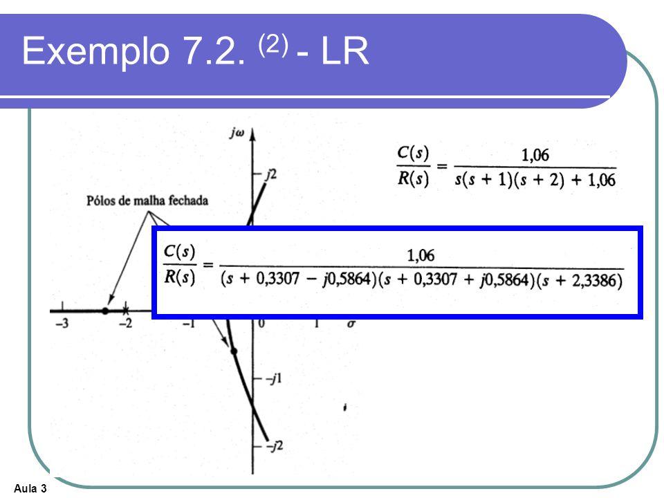 Aula 3 Exemplo 7.2. (2) - LR