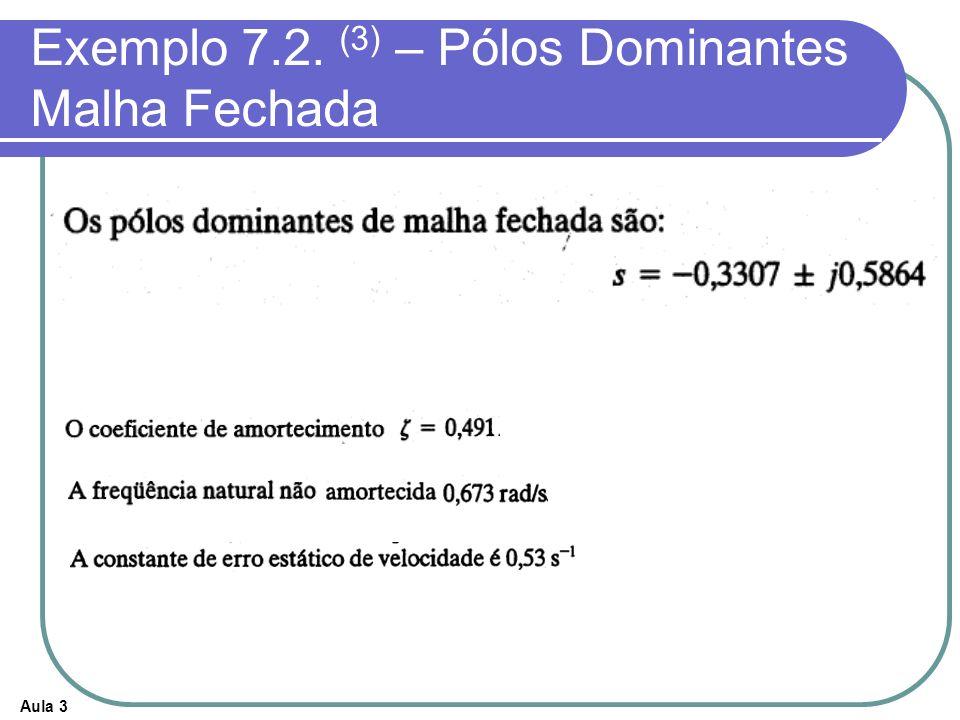Aula 3 Exemplo 7.2. (3) – Pólos Dominantes Malha Fechada
